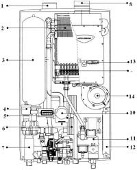 Настенные газовые котлы Kiturami WORLD 500 16 R LNG